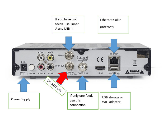 Zgemma H2S - Satellite Reciever Box
